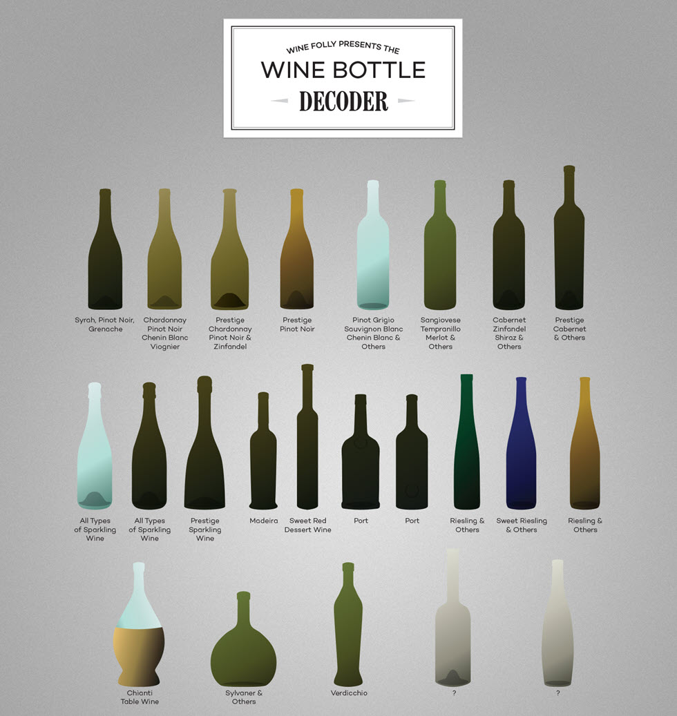 Wine bottle shapes and sizes – do first impressions count? | Blog